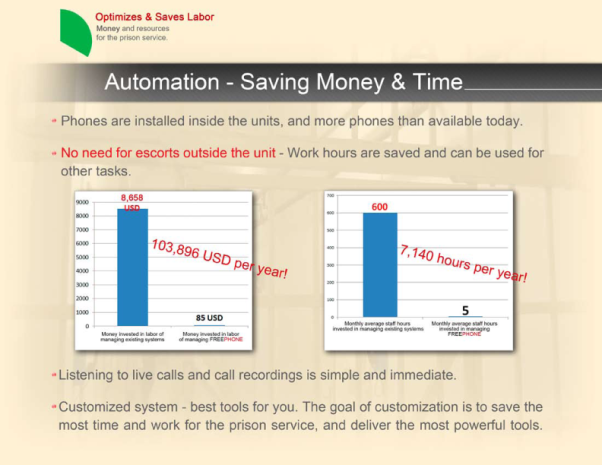 Automation & Savings